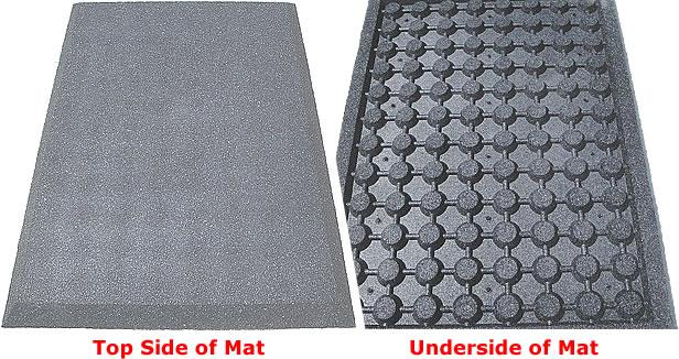 Playground safety mats, swing mats